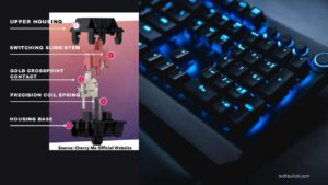 how long do mechanical keyboards last