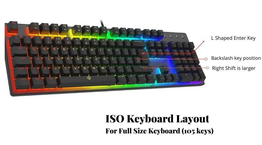 ISO layout
