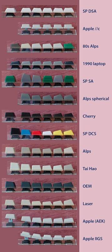 mechanical keycap profiles compared