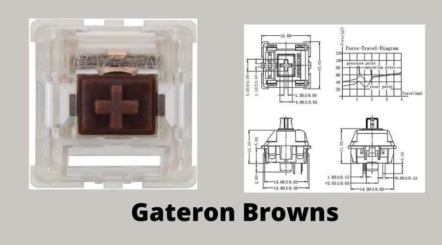gateron brown switches